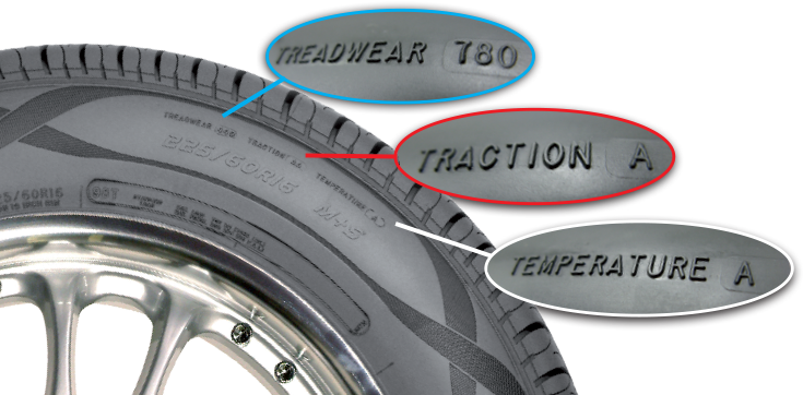UTQG Markings on Wheel